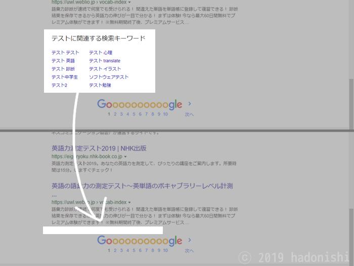 『関連する検索キーワード』を非表示にした検索結果