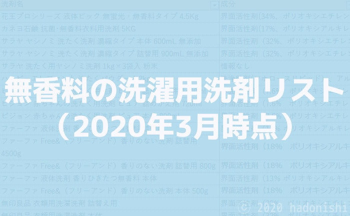 2020年3月時点:無香料の洗濯用洗剤をリストアップしてコスパ順に並べるのサムネイル
