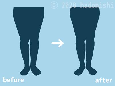 前から見た足の変化