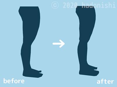 横から見た足の変化